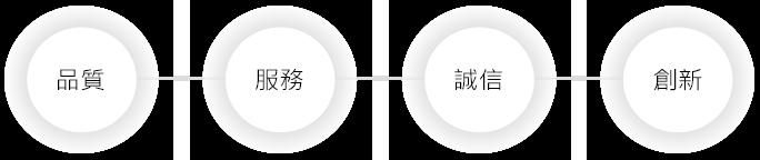 proimages/index/about.png